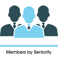Demographic Seniority Icon